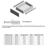 1 Paar Schubladenschienen 45mm Korpusschienen Druck-Öffnungsautomatik Sanfteinzug Vollauszug